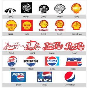 Shell-and-Pepsi