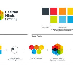 Healthy-Minds-Geelong-logo-explained