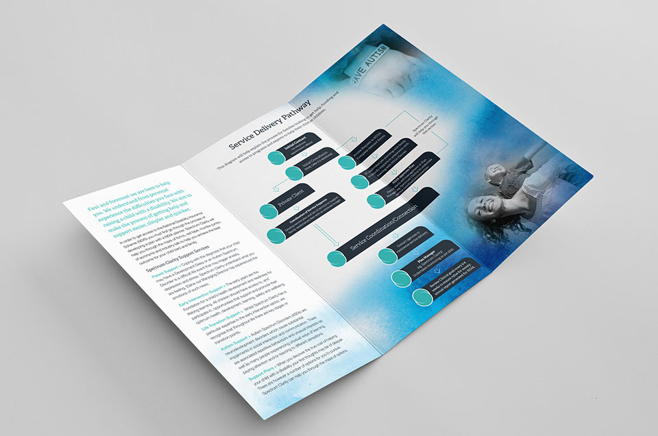 Spectrum Clarity Brochure