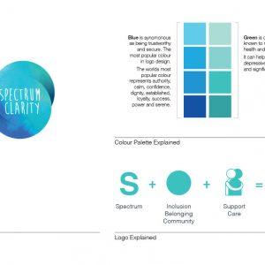Spectrum Clarity Brand logo Design