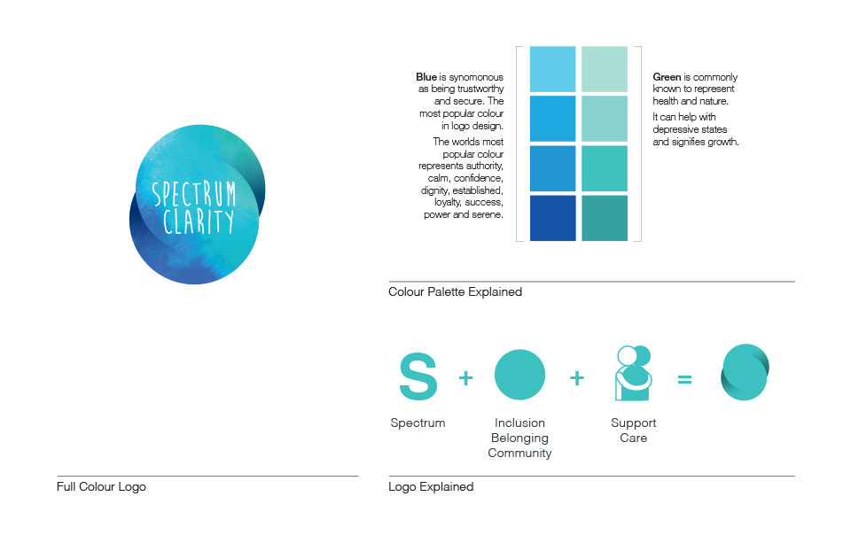 Spectrum Clarity Brand logo Design
